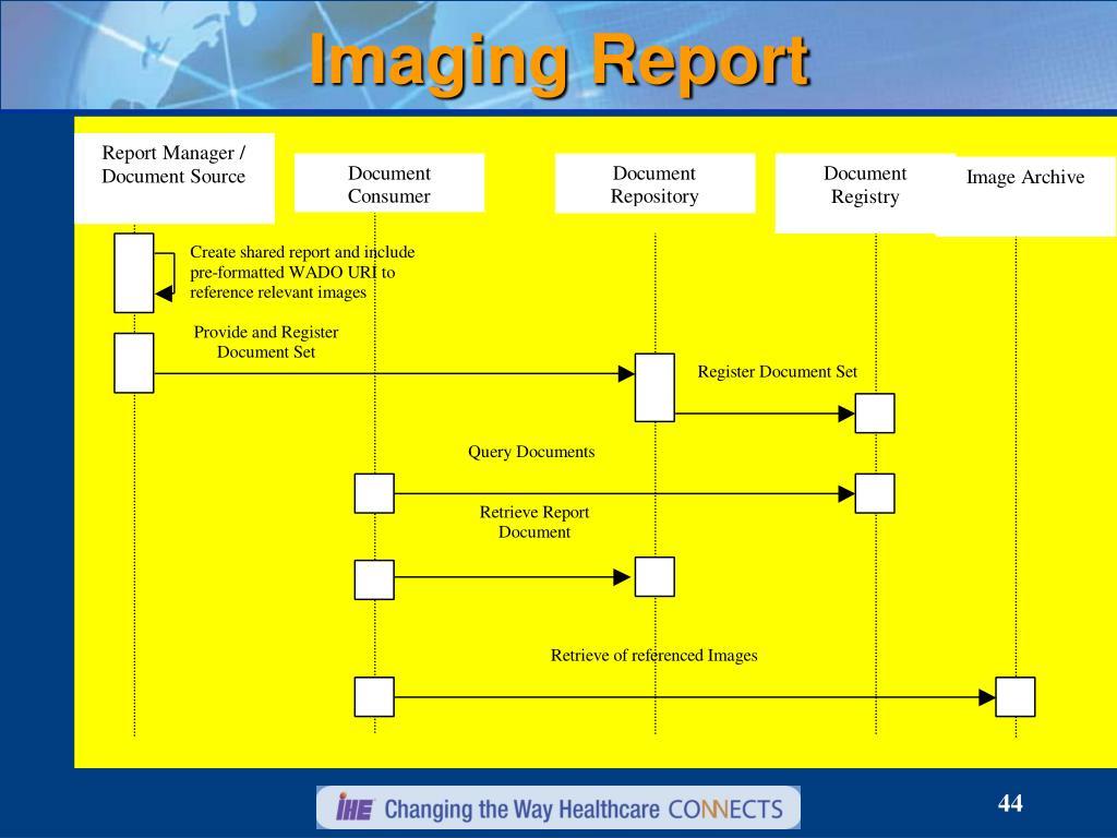 Imaging Report