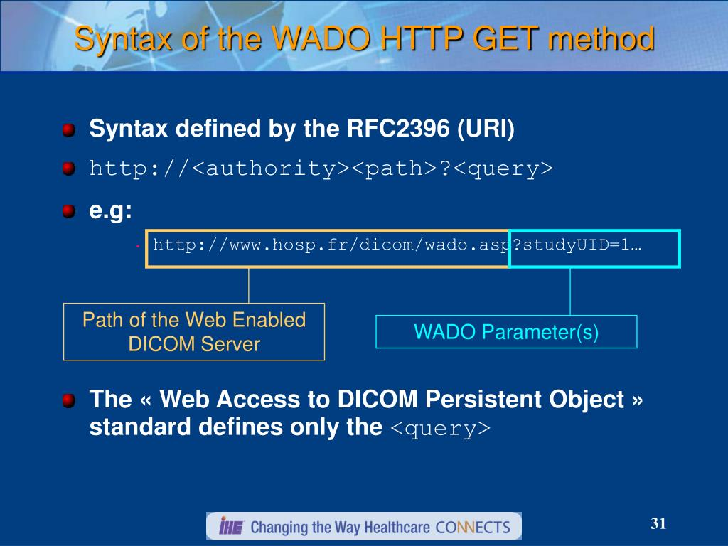 Syntax of the WADO HTTP GET method