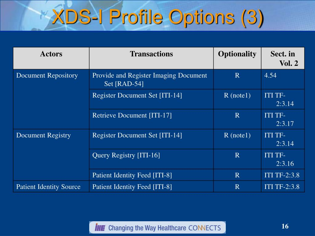 XDS-I Profile Options (3)