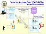 common access card cac beta id certificate issuance