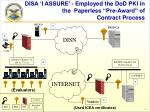 disa i assure employed the dod pki in the paperless pre award of contract process