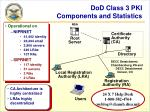 dod class 3 pki components and statistics