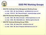dod pki working groups