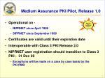 medium assurance pki pilot release 1 0