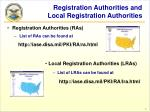 registration authorities and local registration authorities