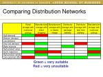 comparing distribution networks44