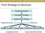 from strategy to decisions