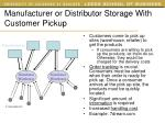 manufacturer or distributor storage with customer pickup