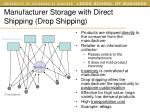 manufacturer storage with direct shipping drop shipping
