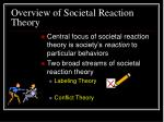 overview of societal reaction theory