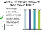 which of the following statements about crime is true