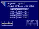 regresi n log stica ataque card aco los datos