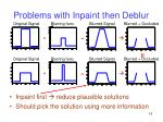 problems with inpaint then deblur