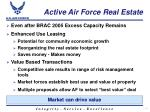 active air force real estate