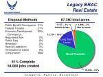 legacy brac real estate