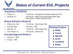 status of current eul projects