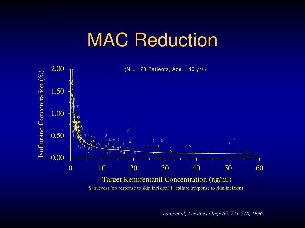 MAC Reduction