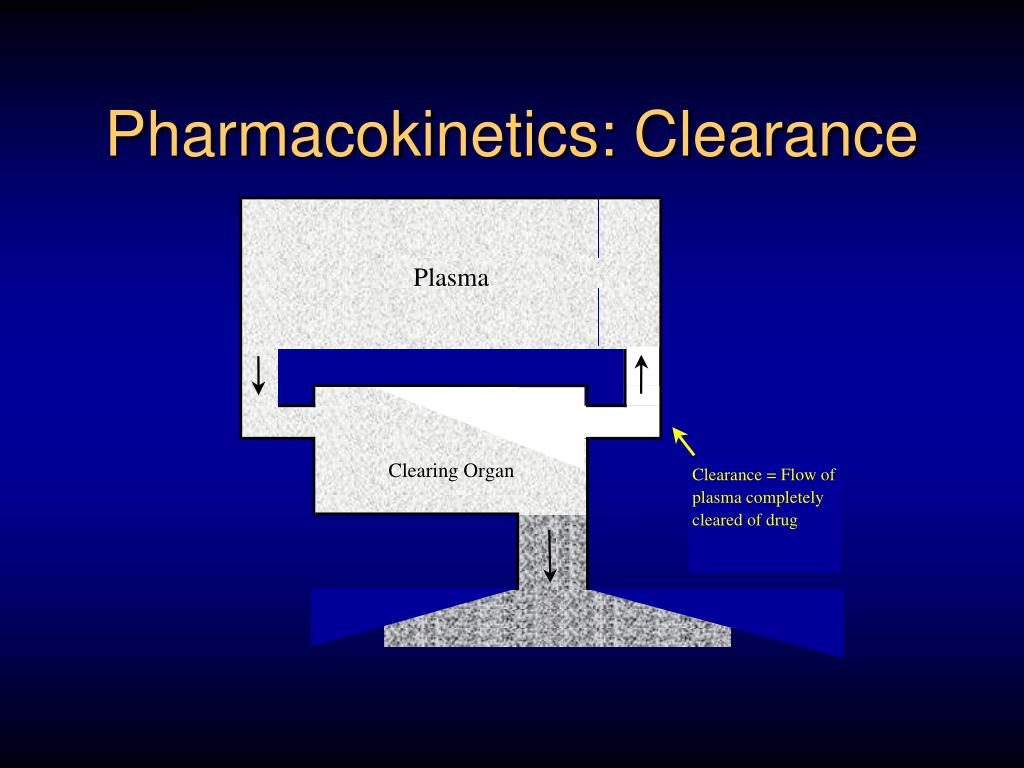Pharmacokinetics: Clearance