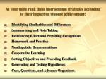 at your table rank these instructional strategies according to their impact on student achievement
