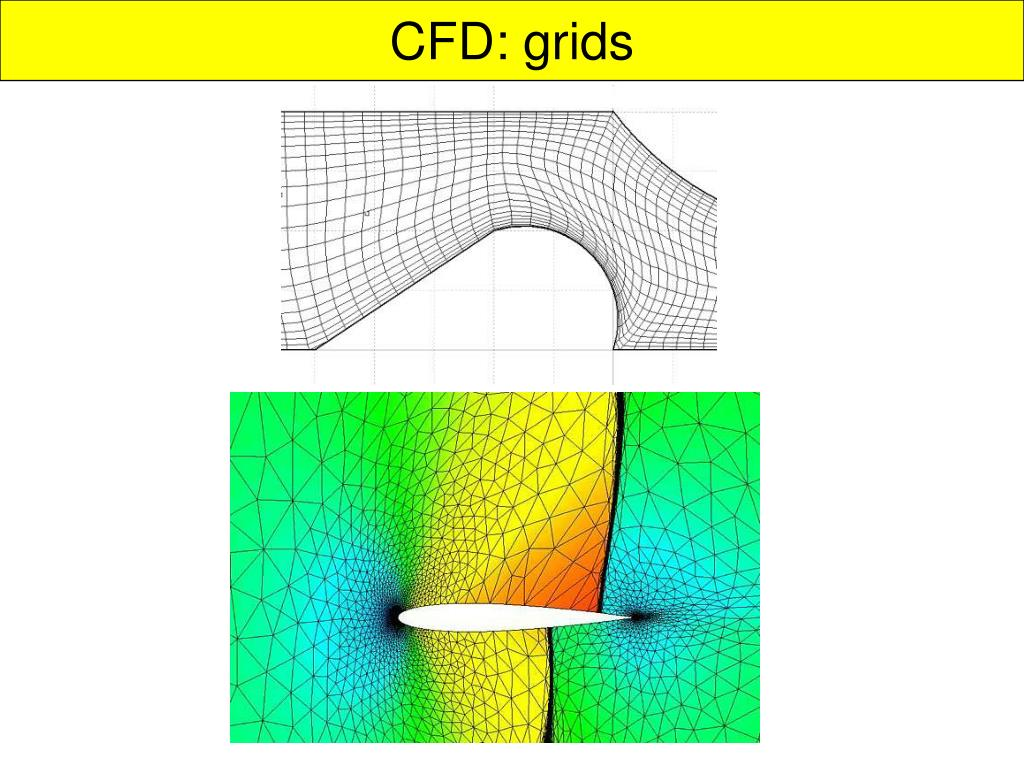 CFD: grids