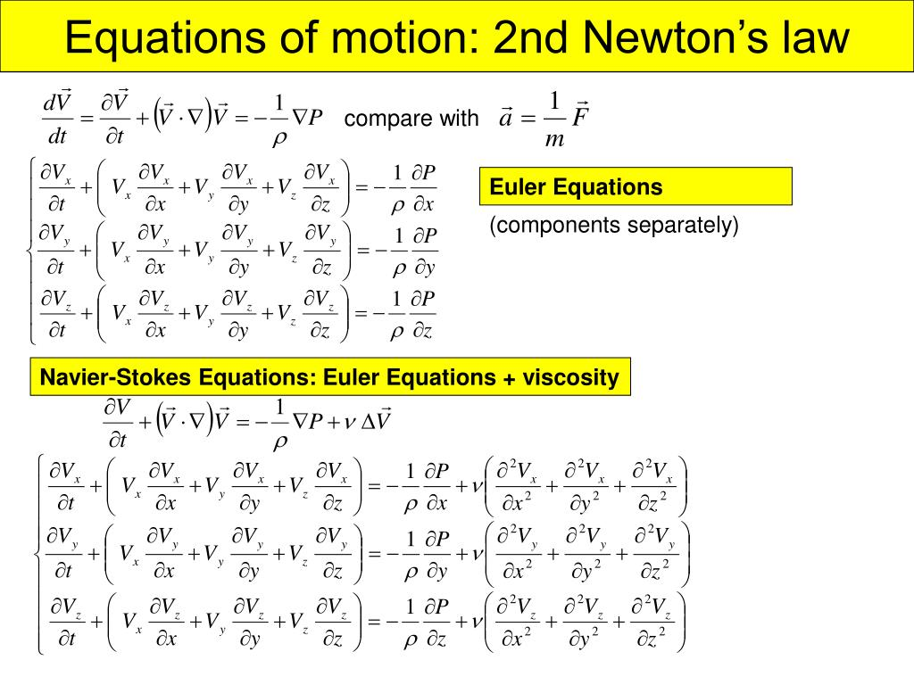 Equations of motion: 2nd Newton's law