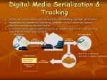digital media serialization tracking