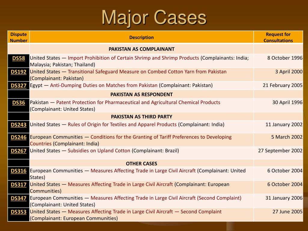 Major Cases