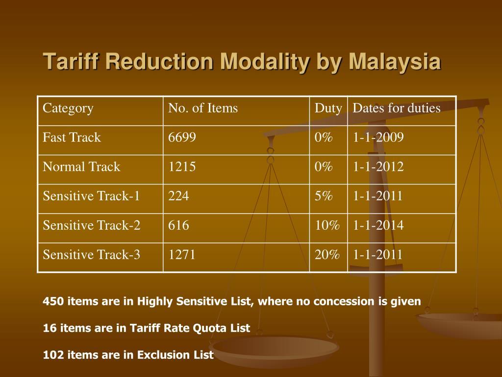 Tariff Reduction Modality by Malaysia