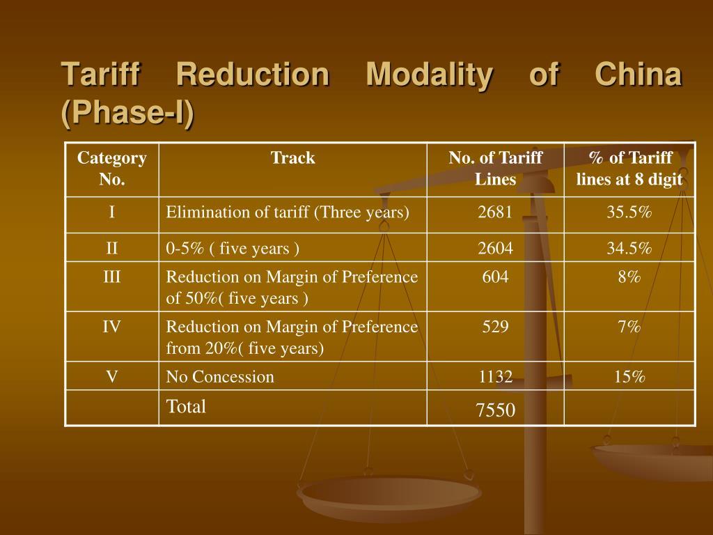 Tariff Reduction Modality of China (Phase-I)