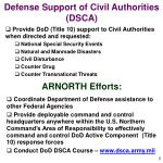 defense support of civil authorities dsca