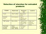 selection of starches for extruded products