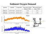 sediment oxygen demand