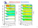 ram electron results test simulations