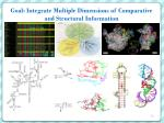 goal integrate multiple dimensions of comparative and structural information