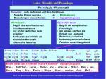 laute phonetik und phonologie17