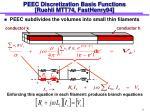 peec discretization basis functions ruehli mtt74 fasthenry94