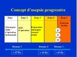 concept d asepsie progressive