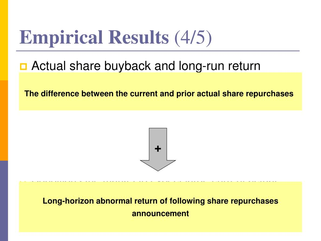 The difference between the current and prior actual share repurchases