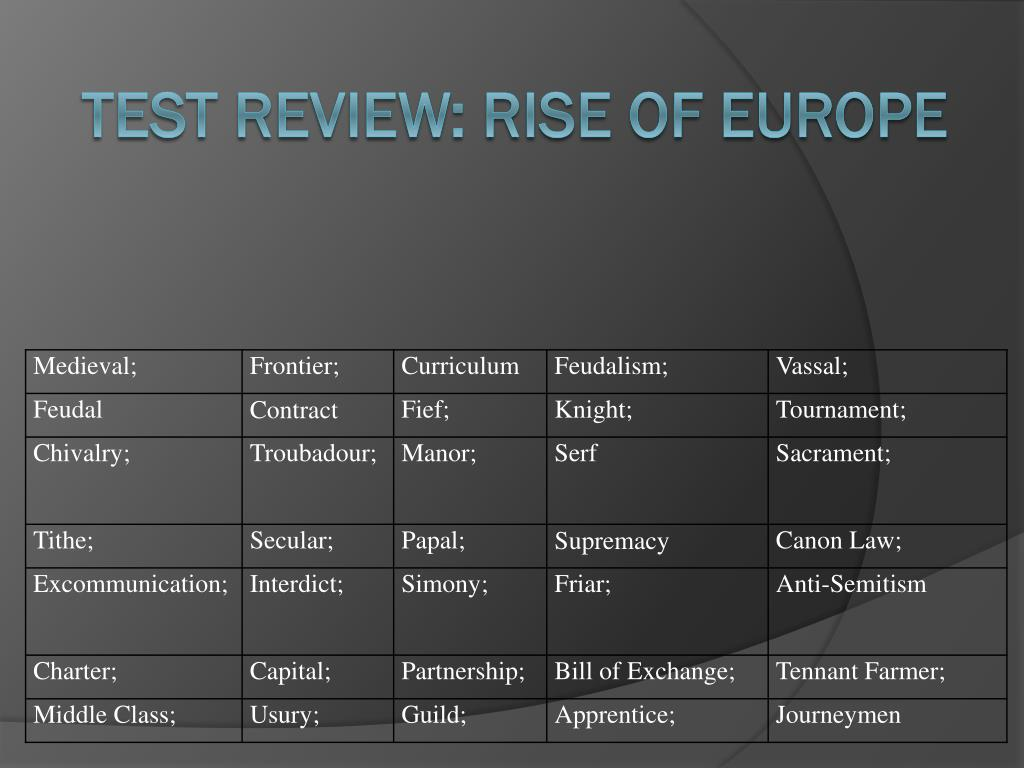 test review rise of europe l.
