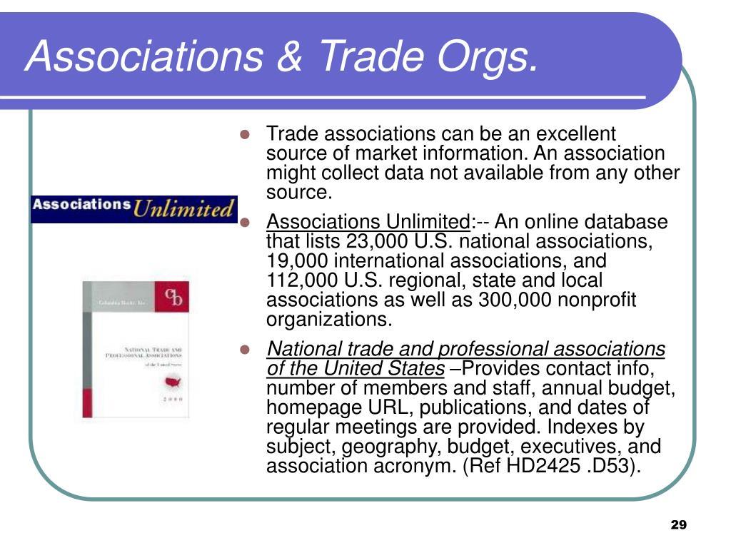 Associations & Trade Orgs.