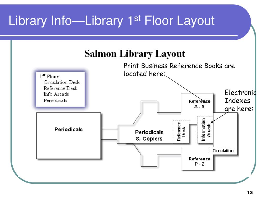 Library Info—Library 1
