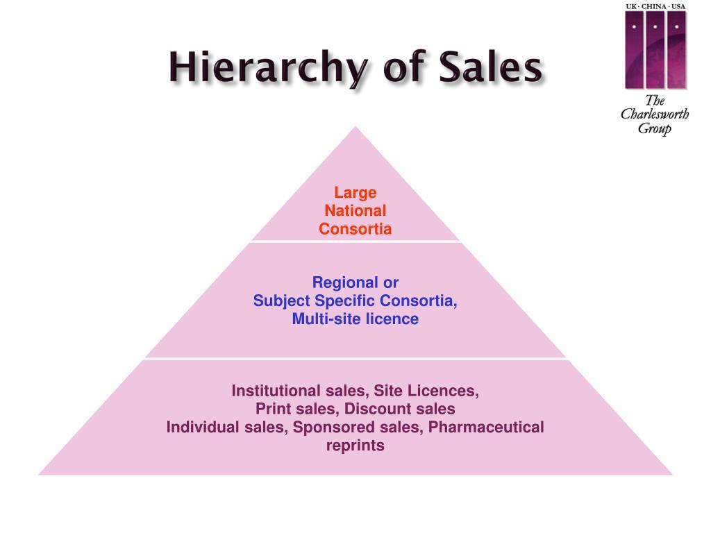 Hierarchy of Sales