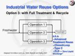 industrial water reuse options19