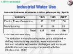 industrial water use
