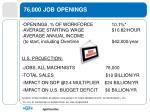 76 000 job openings