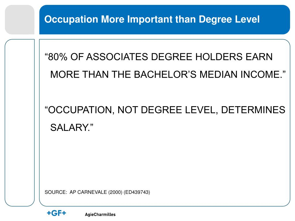 Occupation More Important than Degree Level