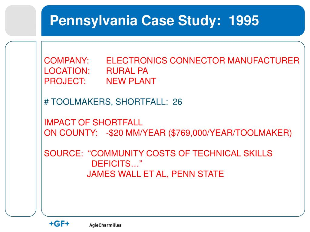 Pennsylvania Case Study:  1995