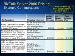 biztalk server 2006 pricing example configurations