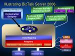 illustrating biztalk server 2006