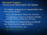 microsoft support infrastructure optimization io models